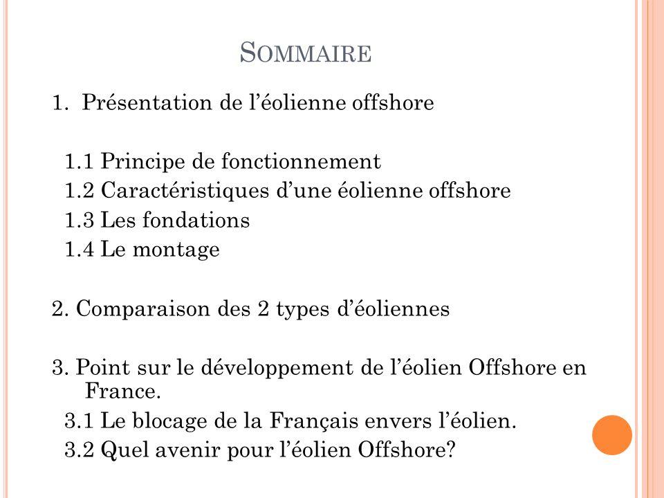 S OMMAIRE 1. Présentation de léolienne offshore 1.1 Principe de fonctionnement 1.2 Caractéristiques dune éolienne offshore 1.3 Les fondations 1.4 Le m