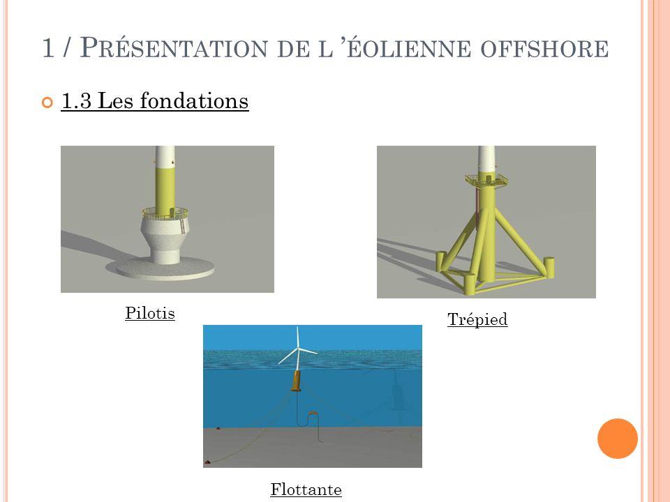 1 / P RÉSENTATION DE L ÉOLIENNE OFFSHORE 1.4 Le montage dune éolienne offshore En 3 étapes: - La Construction des fondations - LAssemblages à quai et sur site - Le Raccordement au réseau