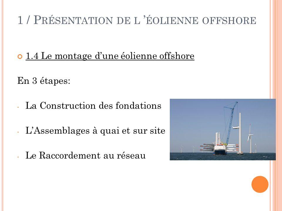 1 / P RÉSENTATION DE L ÉOLIENNE OFFSHORE 1.4 Le montage dune éolienne offshore En 3 étapes: - La Construction des fondations - LAssemblages à quai et