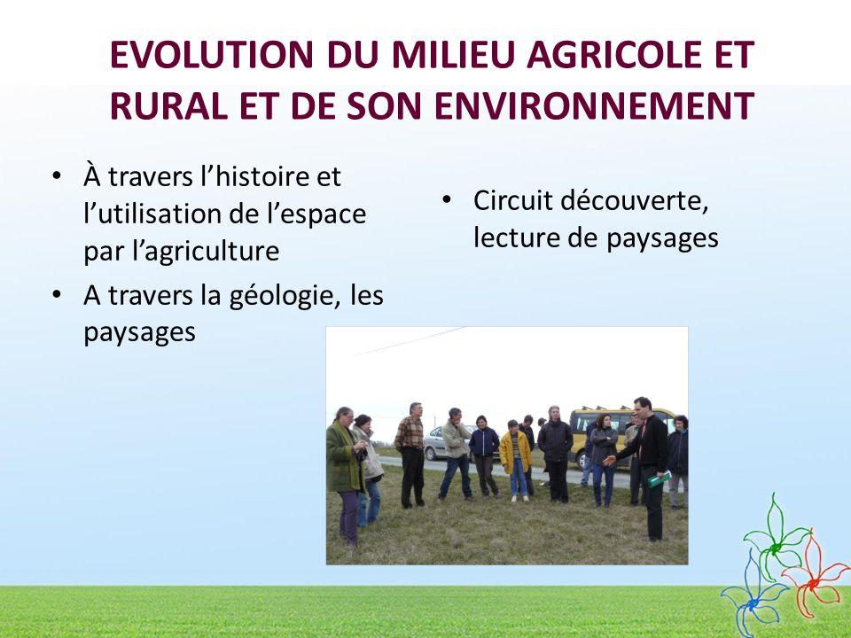 EVOLUTION DU MILIEU AGRICOLE ET RURAL ET DE SON ENVIRONNEMENT À travers lhistoire et lutilisation de lespace par lagriculture A travers la géologie, les paysages Circuit découverte, lecture de paysages