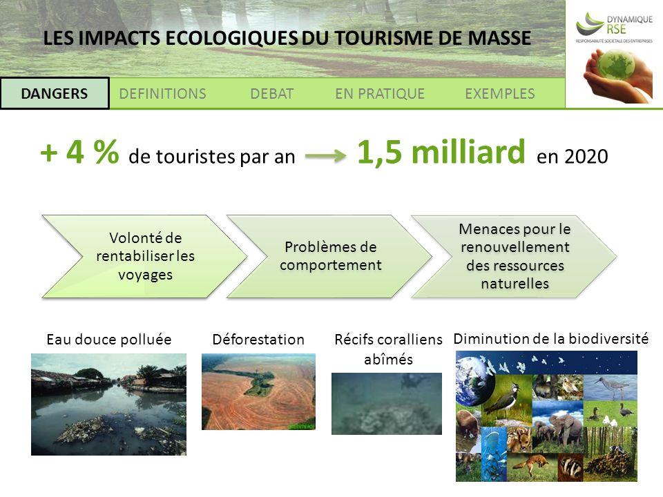 DANGERSDEFINITIONSEXEMPLESEN PRATIQUEDEBAT + 4 % de touristes par an 1,5 milliard en 2020 DANGERS Volonté de rentabiliser les voyages Problèmes de comportement Menaces pour le renouvellement des ressources naturelles Eau douce polluéeDéforestationRécifs coralliens abîmés Diminution de la biodiversité LES IMPACTS ECOLOGIQUES DU TOURISME DE MASSE