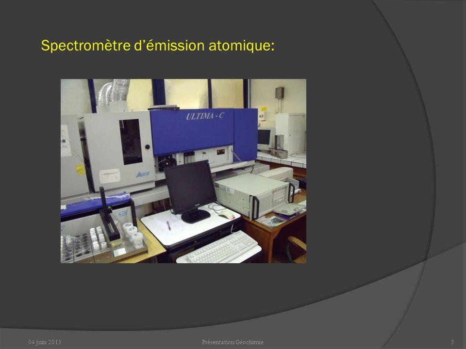 04 juin 2013Présentation Géochimie5 Spectromètre démission atomique: