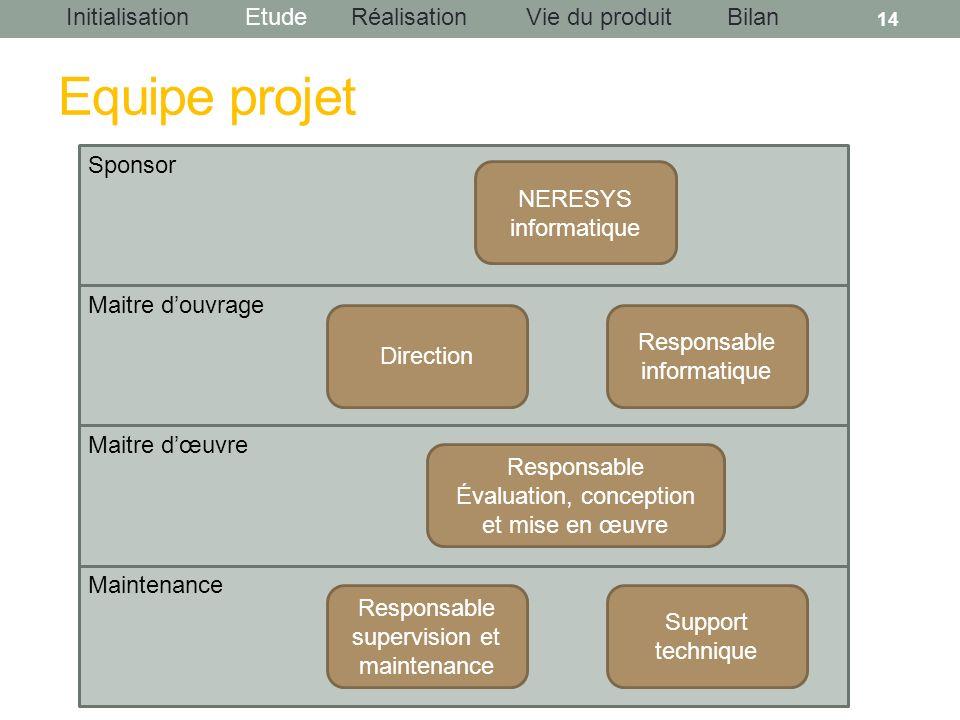 InitialisationEtudeRéalisationBilanVie du produit Equipe projet 14 Sponsor Maintenance Maitre douvrage Maitre dœuvre NERESYS informatique Direction Re