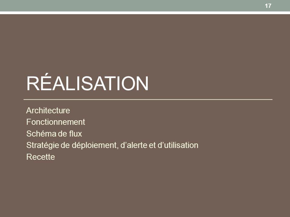RÉALISATION Architecture Fonctionnement Schéma de flux Stratégie de déploiement, dalerte et dutilisation Recette 17