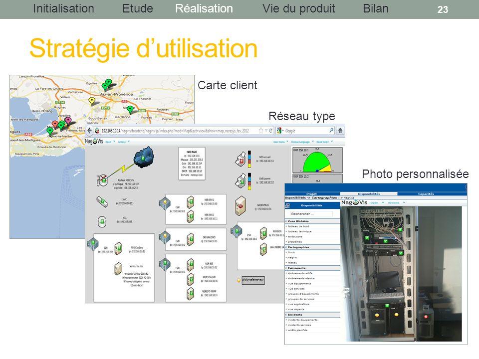 InitialisationEtudeRéalisationBilanVie du produit Stratégie dutilisation 23 Carte client Réseau type Photo personnalisée