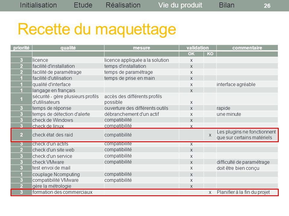 InitialisationEtudeRéalisationBilanVie du produit Recette du maquettage 26 prioritéqualitémesurevalidationcommentaire OKKO 3 licencelicence appliquée