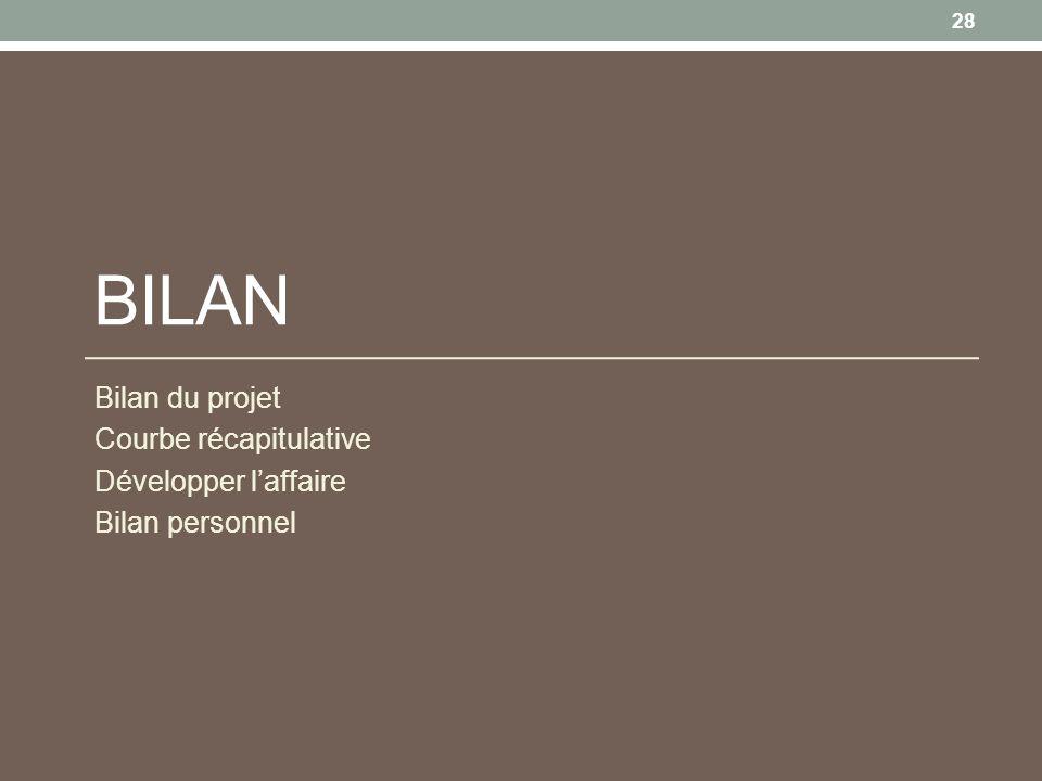BILAN Bilan du projet Courbe récapitulative Développer laffaire Bilan personnel 28