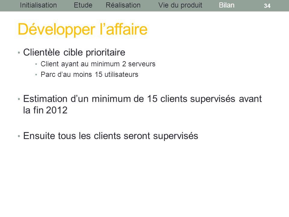 InitialisationEtudeRéalisationBilanVie du produit Développer laffaire Clientèle cible prioritaire Client ayant au minimum 2 serveurs Parc dau moins 15