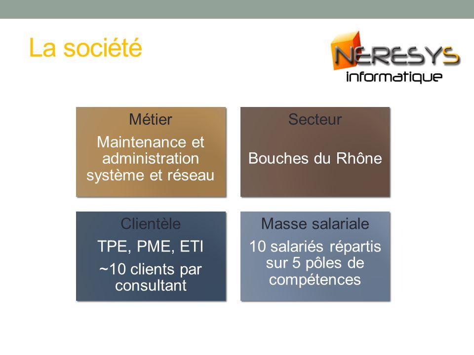 La société Métier Maintenance et administration système et réseau Secteur Bouches du Rhône Clientèle TPE, PME, ETI ~10 clients par consultant Masse sa