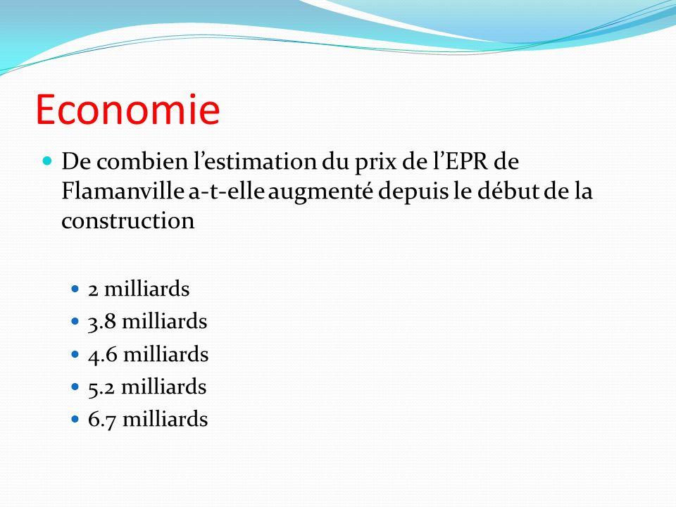 Economie De combien lestimation du prix de lEPR de Flamanville a-t-elle augmenté depuis le début de la construction 2 milliards 3.8 milliards 4.6 milliards 5.2 milliards 6.7 milliards