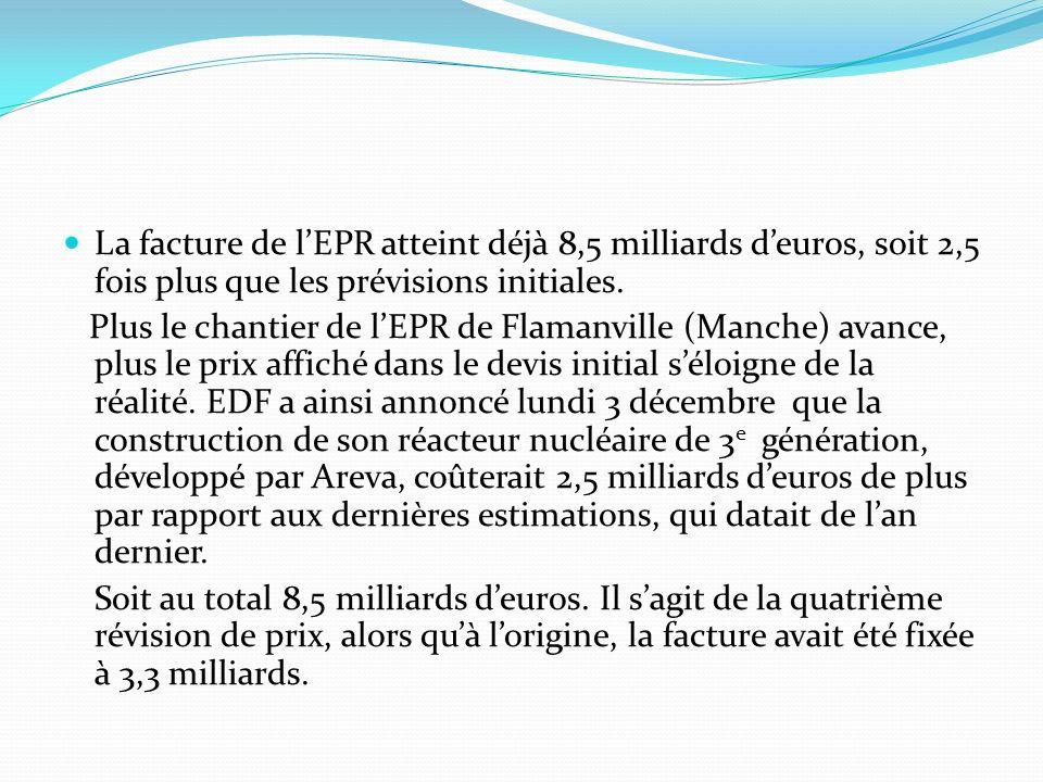 La facture de lEPR atteint déjà 8,5 milliards deuros, soit 2,5 fois plus que les prévisions initiales. Plus le chantier de lEPR de Flamanville (Manche