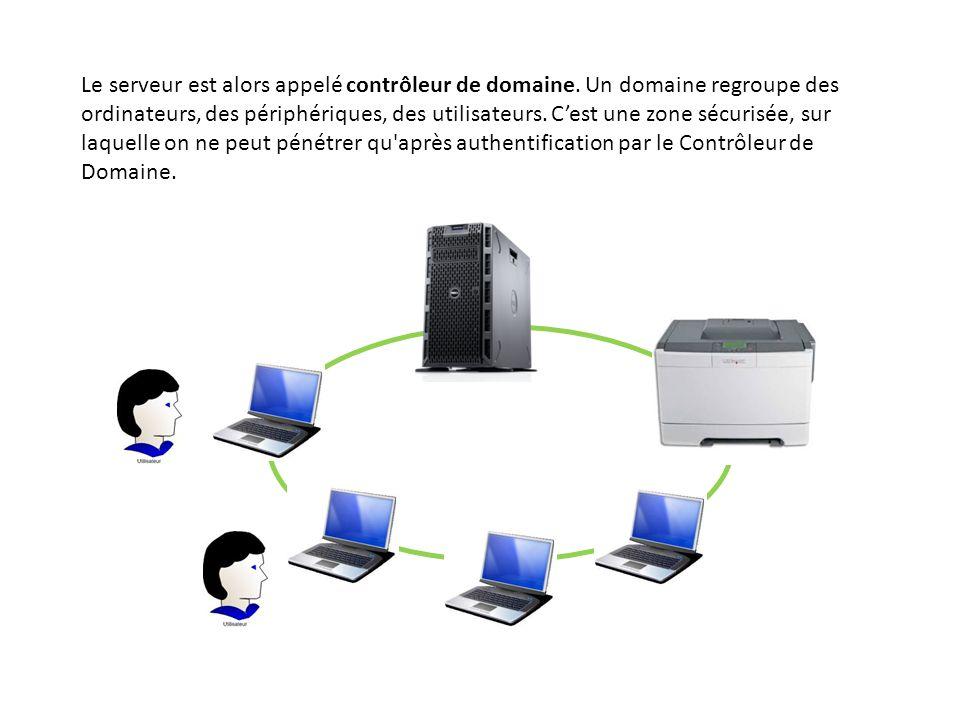 Le serveur est alors appelé contrôleur de domaine.