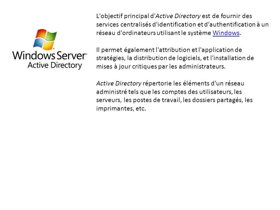 L objectif principal d Active Directory est de fournir des services centralisés d identification et d authentification à un réseau d ordinateurs utilisant le système Windows.Windows Il permet également l attribution et l application de stratégies, la distribution de logiciels, et l installation de mises à jour critiques par les administrateurs.