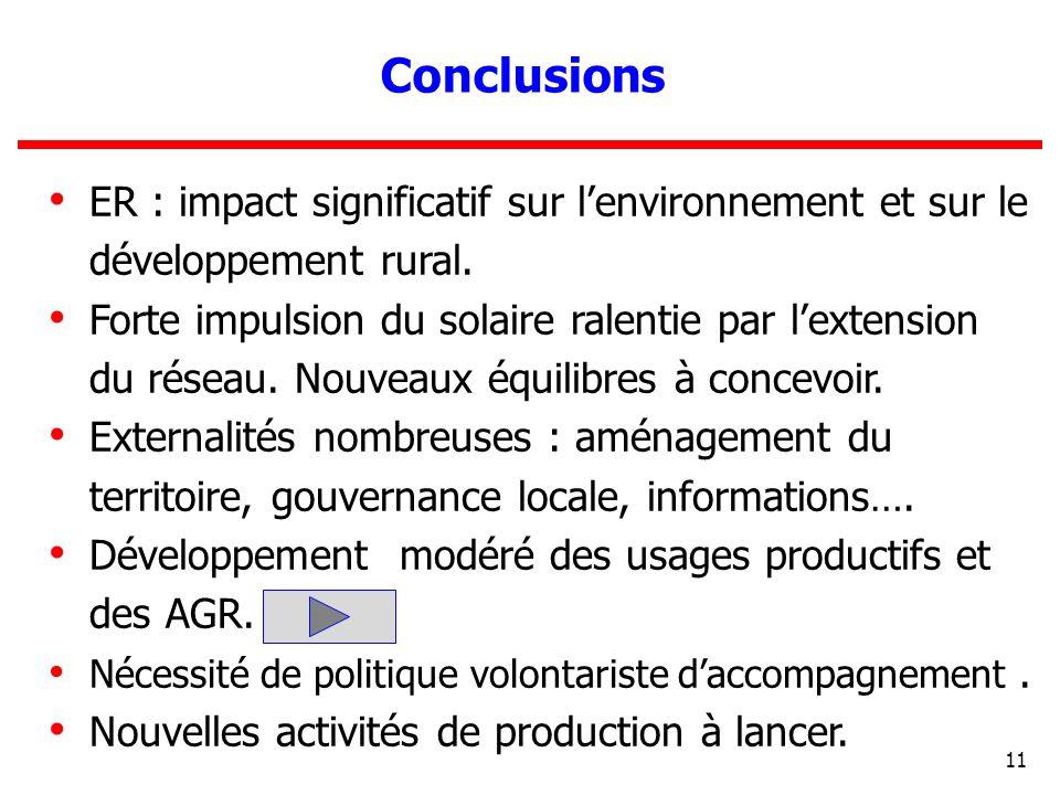 11 ER : impact significatif sur lenvironnement et sur le développement rural. Forte impulsion du solaire ralentie par lextension du réseau. Nouveaux é