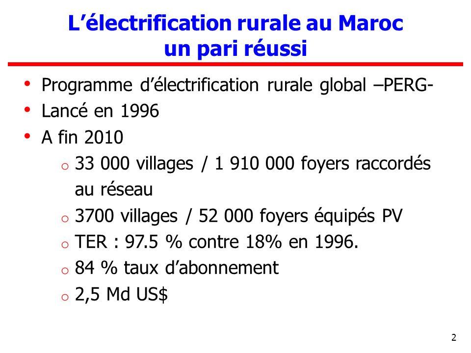 2 Programme délectrification rurale global –PERG- Lancé en 1996 A fin 2010 o 33 000 villages / 1 910 000 foyers raccordés au réseau o 3700 villages /
