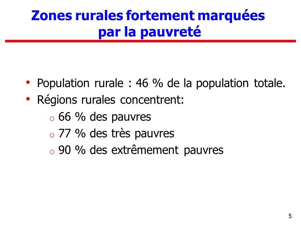 6 Evaluation tout au long du programme (1999,2003, 2008).