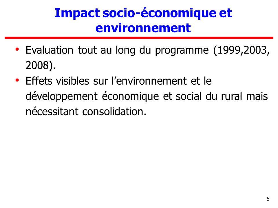6 Evaluation tout au long du programme (1999,2003, 2008). Effets visibles sur lenvironnement et le développement économique et social du rural mais né