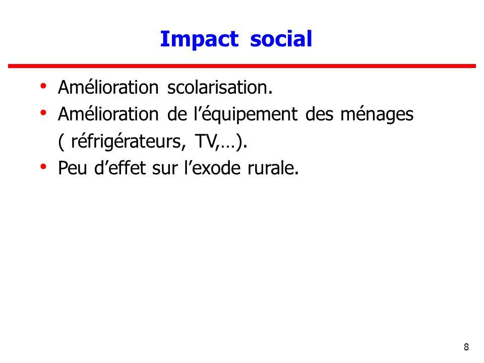 8 Amélioration scolarisation. Amélioration de léquipement des ménages ( réfrigérateurs, TV,…). Peu deffet sur lexode rurale. Impact social
