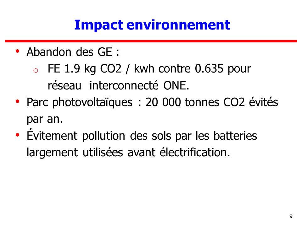 9 Impact environnement Abandon des GE : o FE 1.9 kg CO2 / kwh contre 0.635 pour réseau interconnecté ONE. Parc photovoltaïques : 20 000 tonnes CO2 évi