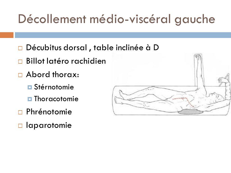 Décollement médio-viscéral gauche Décubitus dorsal, table inclinée à D Billot latéro rachidien Abord thorax: Stérnotomie Thoracotomie Phrénotomie lapa