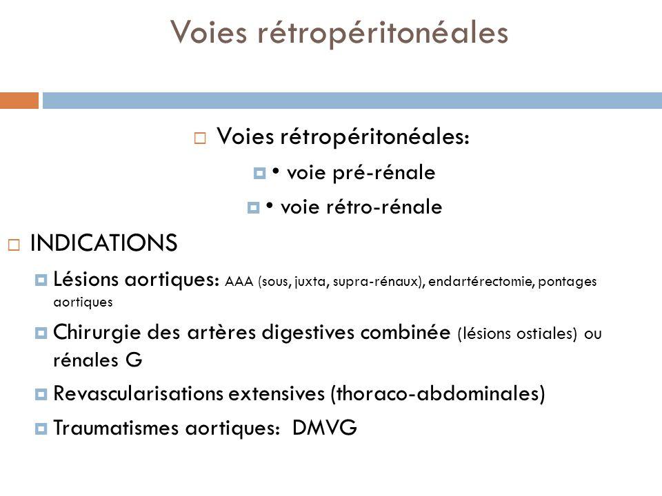 Voies rétropéritonéales Voies rétropéritonéales: voie pré-rénale voie rétro-rénale INDICATIONS Lésions aortiques: AAA (sous, juxta, supra-rénaux), end