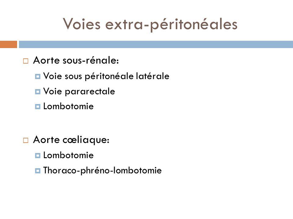 Voies extra-péritonéales Aorte sous-rénale: Voie sous péritonéale latérale Voie pararectale Lombotomie Aorte cœliaque: Lombotomie Thoraco-phréno-lombo
