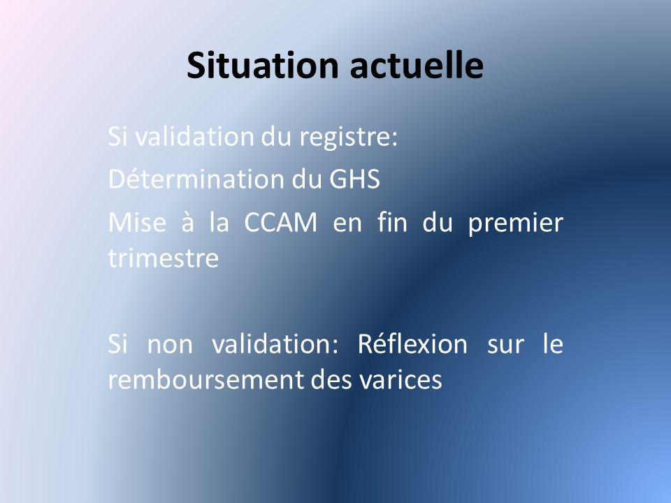 Situation actuelle Si validation du registre: Détermination du GHS Mise à la CCAM en fin du premier trimestre Si non validation: Réflexion sur le remboursement des varices