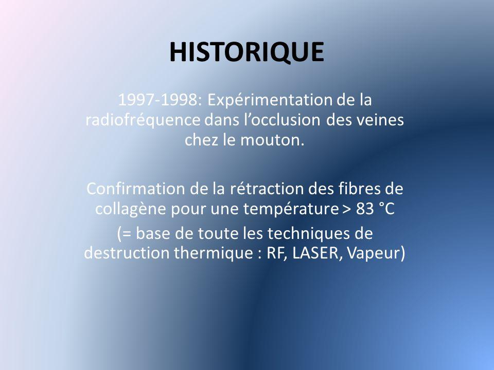 HISTORIQUE 1997-1998: Expérimentation de la radiofréquence dans locclusion des veines chez le mouton.