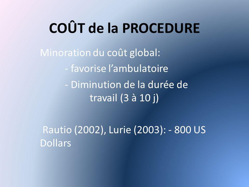 COÛT de la PROCEDURE Minoration du coût global: - favorise lambulatoire - Diminution de la durée de travail (3 à 10 j) Rautio (2002), Lurie (2003): - 800 US Dollars