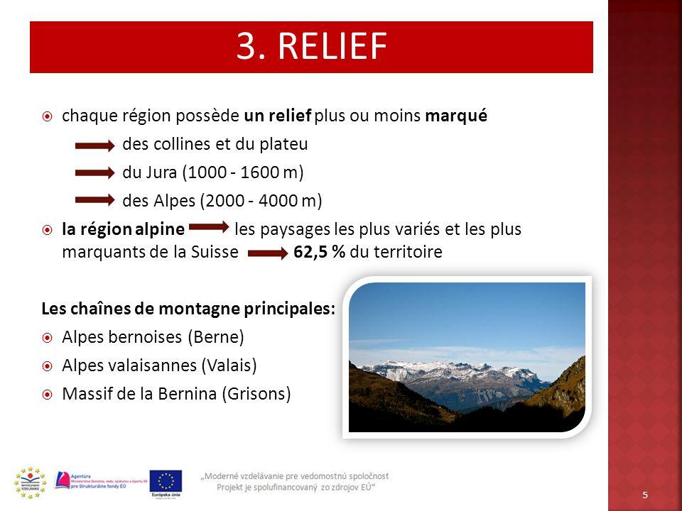 chaque région possède un relief plus ou moins marqué des collines et du plateu du Jura (1000 - 1600 m) des Alpes (2000 - 4000 m) la région alpine les