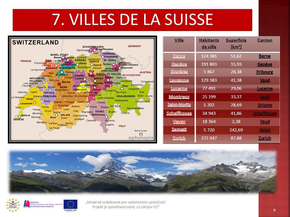 7. VILLES DE LA SUISSE 9