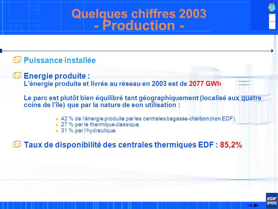 a Puissance installée : Puissance nette installée de 448 MW répartie entre : l 50% pour le parc thermique EDF l 25% pour le parc hydraulique l 25% pour le parc thermique bagasse-charbon des compagnies BOIS ROUGE et LE GOL.