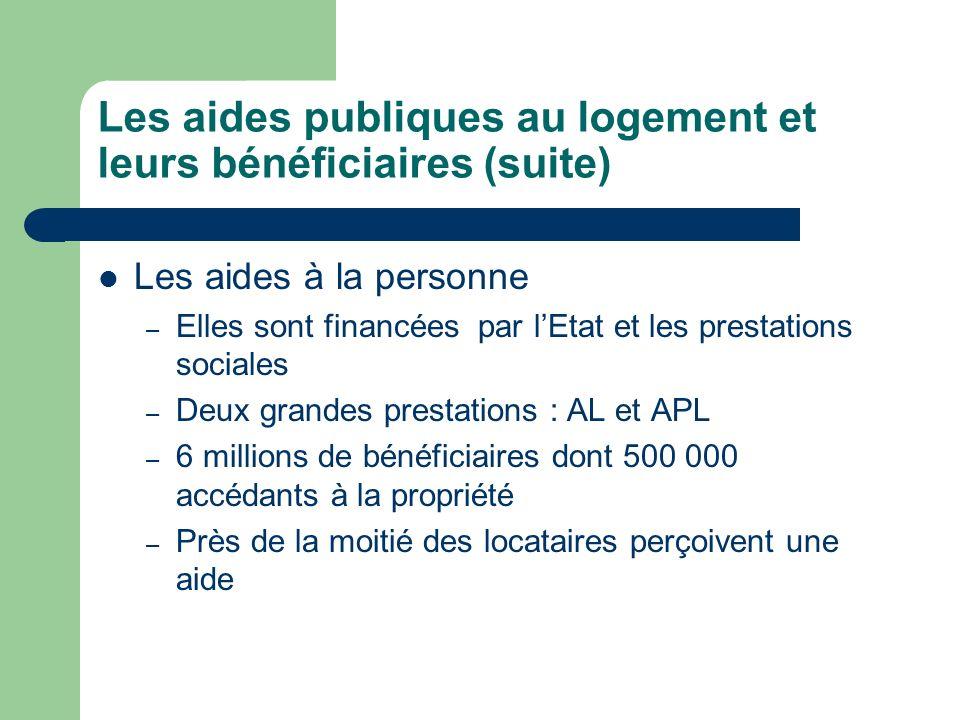 Les aides publiques au logement et leurs bénéficiaires (suite) Les aides à la personne – Elles sont financées par lEtat et les prestations sociales –