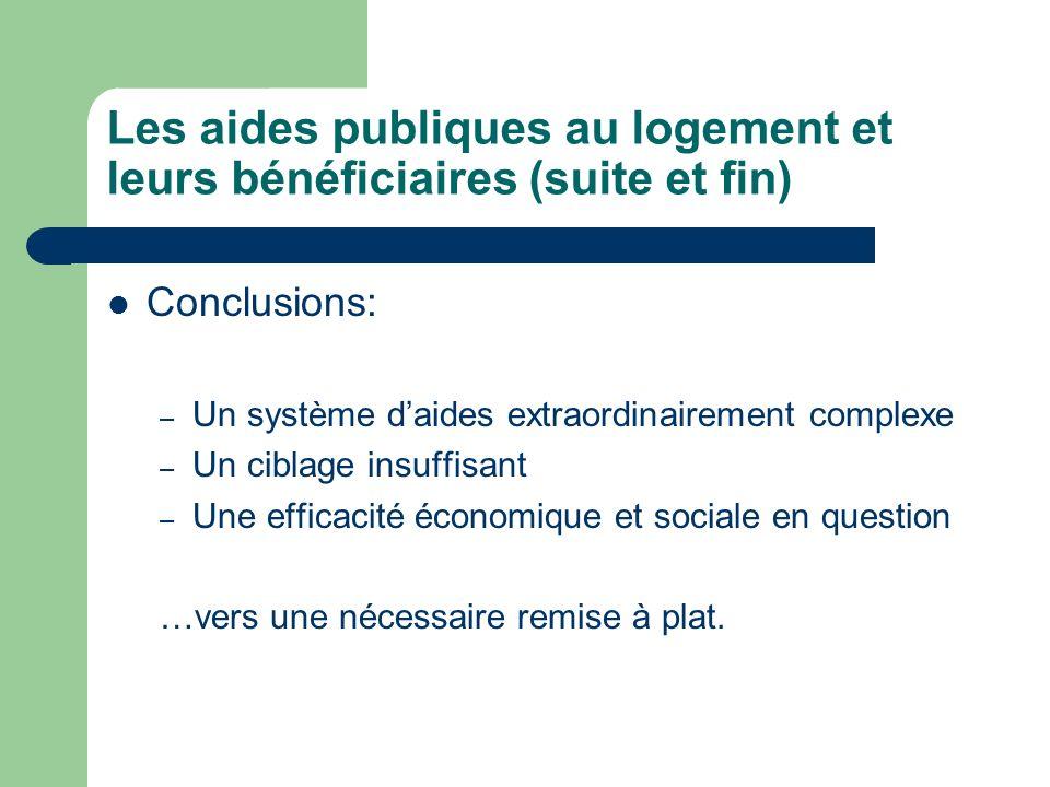 Les aides publiques au logement et leurs bénéficiaires (suite et fin) Conclusions: – Un système daides extraordinairement complexe – Un ciblage insuff