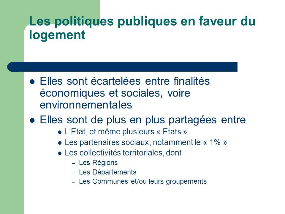 Les politiques publiques en faveur du logement Elles sont écartelées entre finalités économiques et sociales, voire environnementales Elles sont de pl