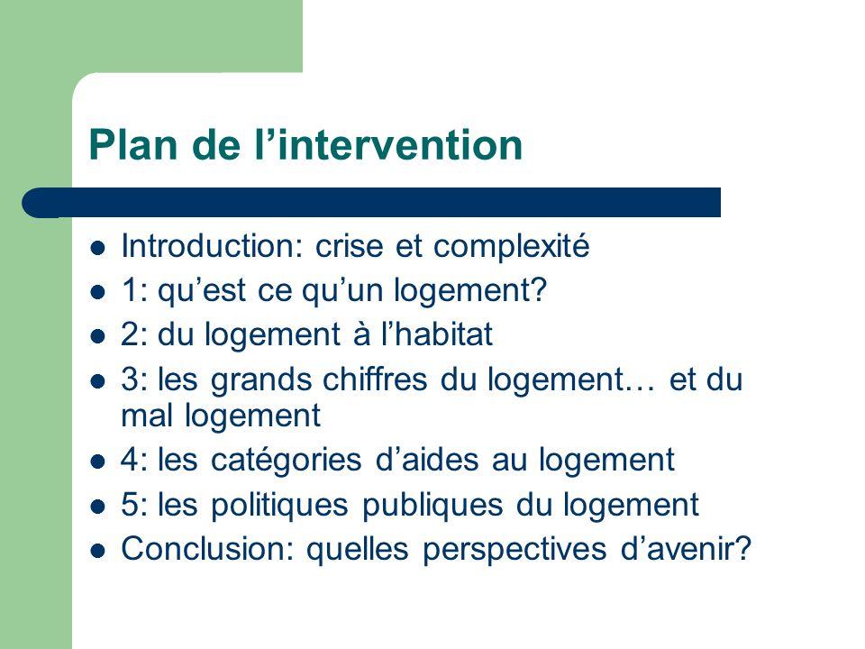 Plan de lintervention Introduction: crise et complexité 1: quest ce quun logement? 2: du logement à lhabitat 3: les grands chiffres du logement… et du