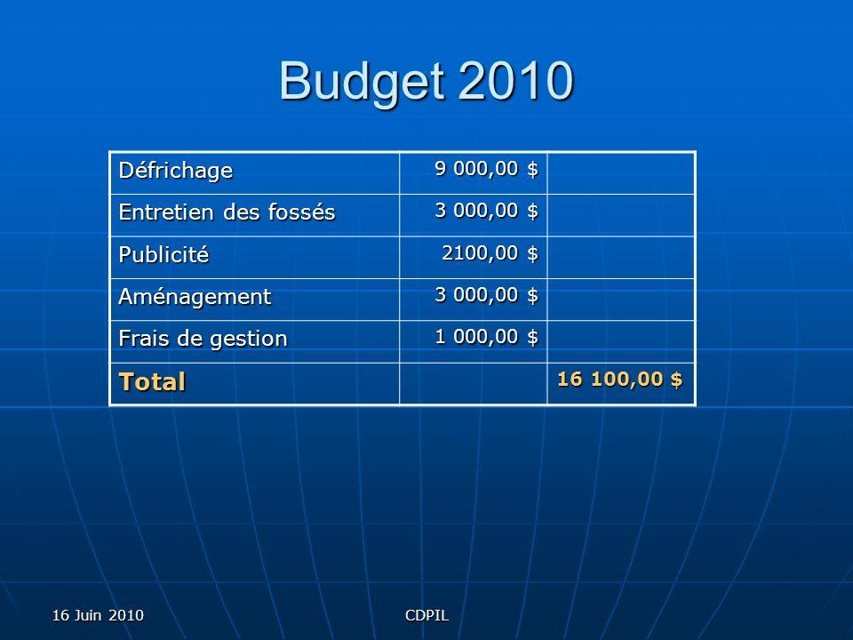 16 Juin 2010CDPIL Budget 2010 Défrichage 9 000,00 $ Entretien des fossés 3 000,00 $ Publicité 2100,00 $ Aménagement 3 000,00 $ Frais de gestion 1 000,