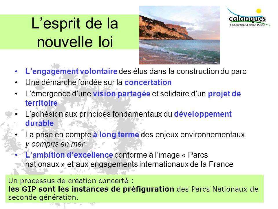 Lesprit de la nouvelle loi Lengagement volontaire des élus dans la construction du parc Une démarche fondée sur la concertation Lémergence dune vision
