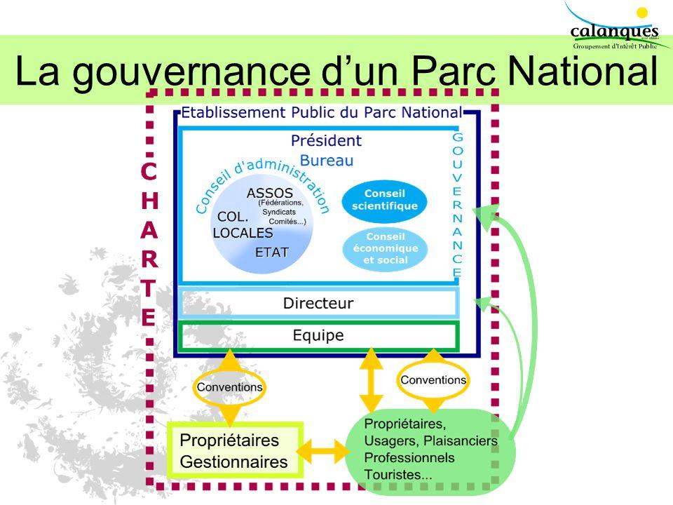 La gouvernance dun Parc National