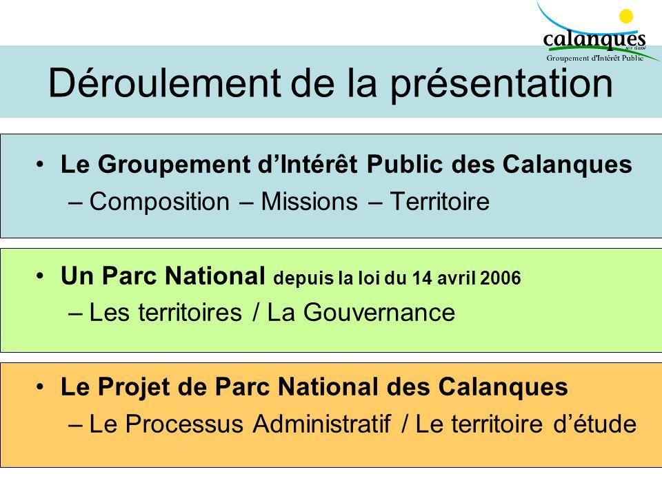 Déroulement de la présentation Le Groupement dIntérêt Public des Calanques –Composition – Missions – Territoire Un Parc National depuis la loi du 14 a