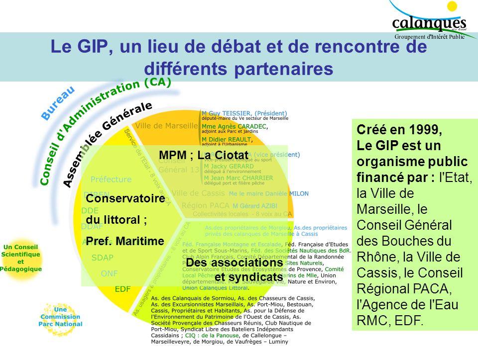 Le GIP, un lieu de débat et de rencontre de différents partenaires Créé en 1999, Le GIP est un organisme public financé par : l'Etat, la Ville de Mars