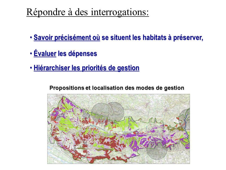 Inventaires et analyses :