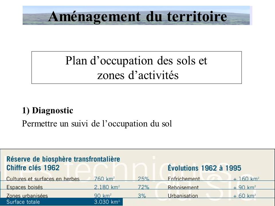 Le recensement du patrimoine rural Protection ou mise en valeur du patrimoine ( PNR du Luberon )