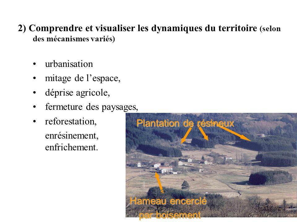 1) Diagnostic Permettre un suivi de loccupation du sol Plan doccupation des sols et zones dactivités Aménagement du territoire