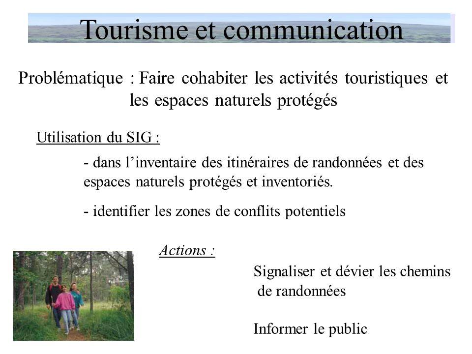 Plantation de résineux Hameau encerclé par boisement 2) Comprendre et visualiser les dynamiques du territoire (selon des mécanismes variés) urbanisati