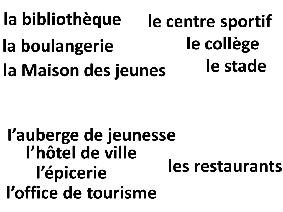la boulangerie Iauberge de jeunesse le centre sportif lépicerie les restaurants la Maison des jeunes loffice de tourisme la bibliothèque le collège le stade lhôtel de ville le parc
