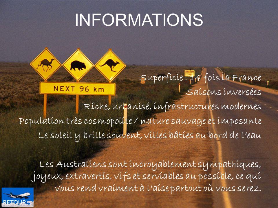 INFORMATIONS Superficie : 14 fois la France Saisons inversées Riche, urbanisé, infrastructures modernes Population très cosmopolite / nature sauvage e