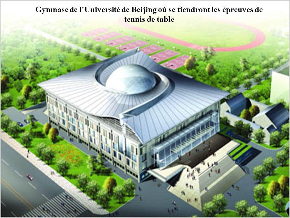 Gymnase de l Université de l Agriculture de Chine, où se tiendront les épreuves de lutte