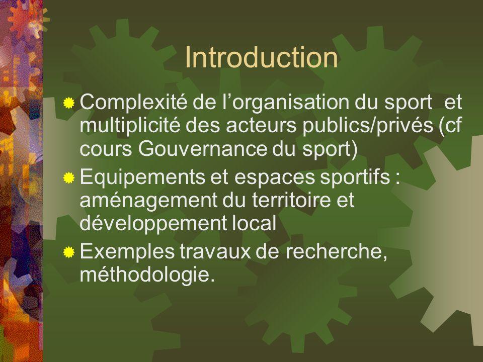 Introduction Complexité de lorganisation du sport et multiplicité des acteurs publics/privés (cf cours Gouvernance du sport) Equipements et espaces sp