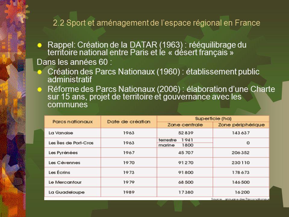 2.2 Sport et aménagement de lespace régional en France Rappel: Création de la DATAR (1963) : rééquilibrage du territoire national entre Paris et le «